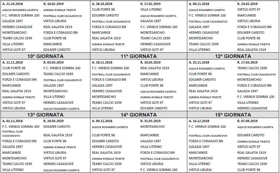 Calendario Promozione Campania.Promozione 2018 2019 Ecco I Calendari Completi Dei Quattro