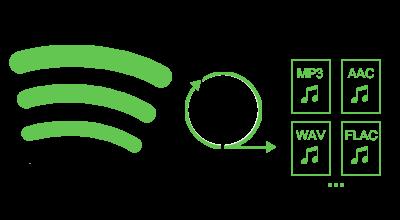 TunesKit Spotify Converter 1.7.0.657 - ENG