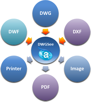 [PORTABLE] AutoDWG DWGSee Pro 2020 5.2.2.2 Portable - ITA