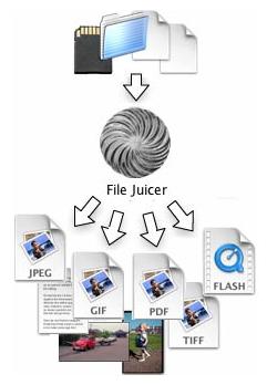 [MAC] File Juicer 4.76 MacOSX - ITA