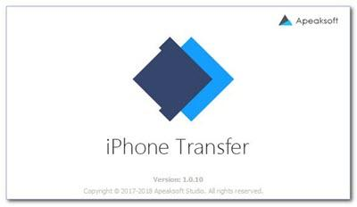 Apeaksoft iPhone Transfer 1.0.12 - Eng
