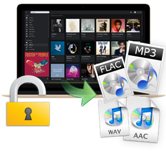 [MAC] Sidify Music Converter for Spotify 1.3.3 MacOSX - ITA