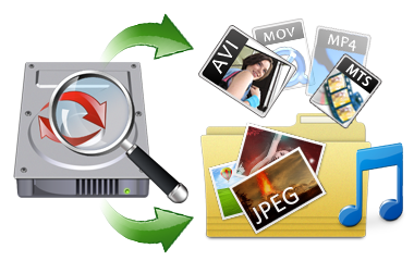 Do Your Data Recovery v4.1.0 All Editions - Eng